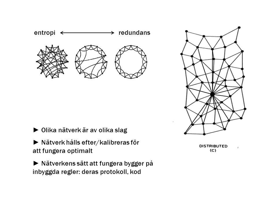 entropi redundans. ► Olika nätverk är av olika slag. ► Nätverk hålls efter/kalibreras för att fungera optimalt.