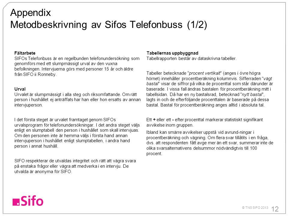 Appendix Metodbeskrivning av Sifos Telefonbuss (1/2)