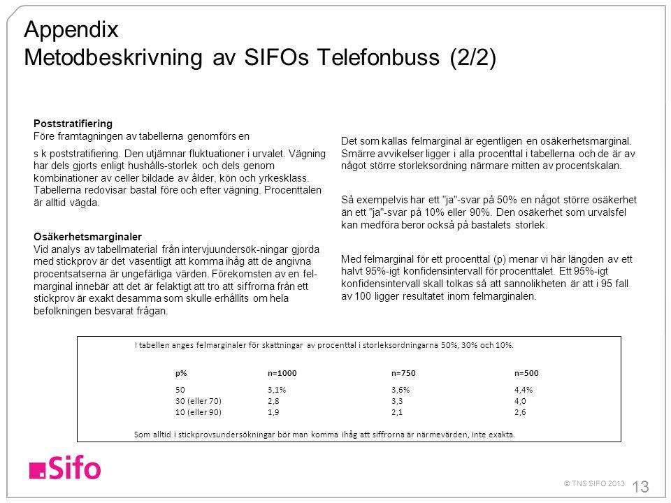 Appendix Metodbeskrivning av SIFOs Telefonbuss (2/2)
