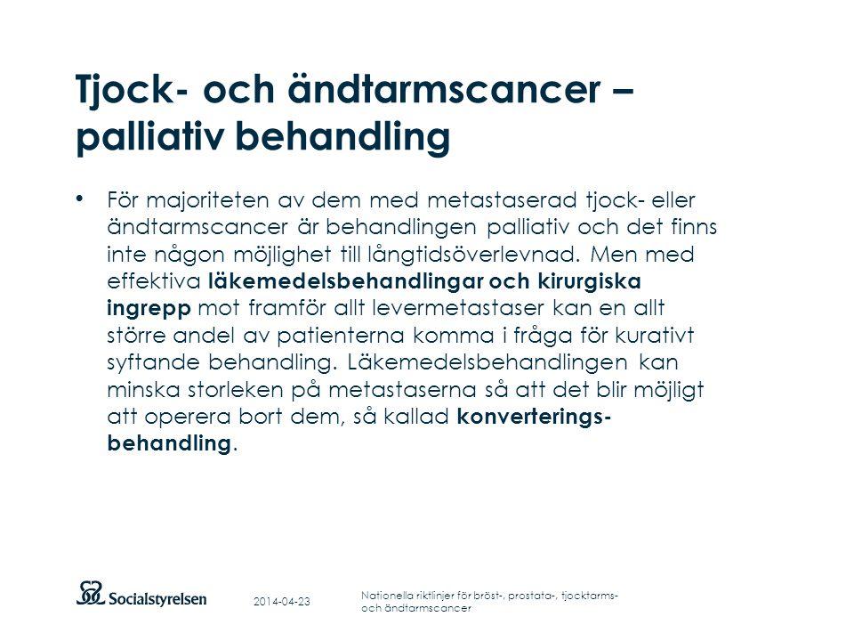 Tjock- och ändtarmscancer – palliativ behandling
