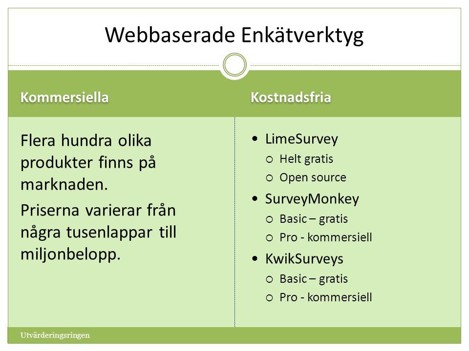 Webbaserade Enkätverktyg