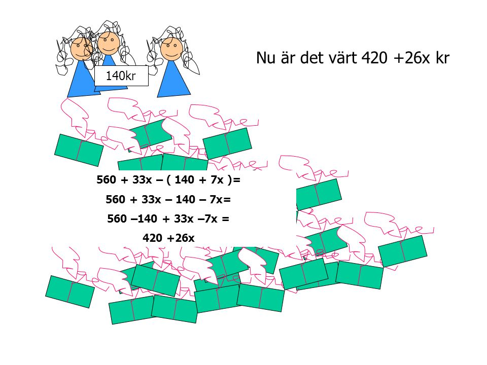 Nu är det värt 420 +26x kr 140kr 560 + 33x – ( 140 + 7x )=