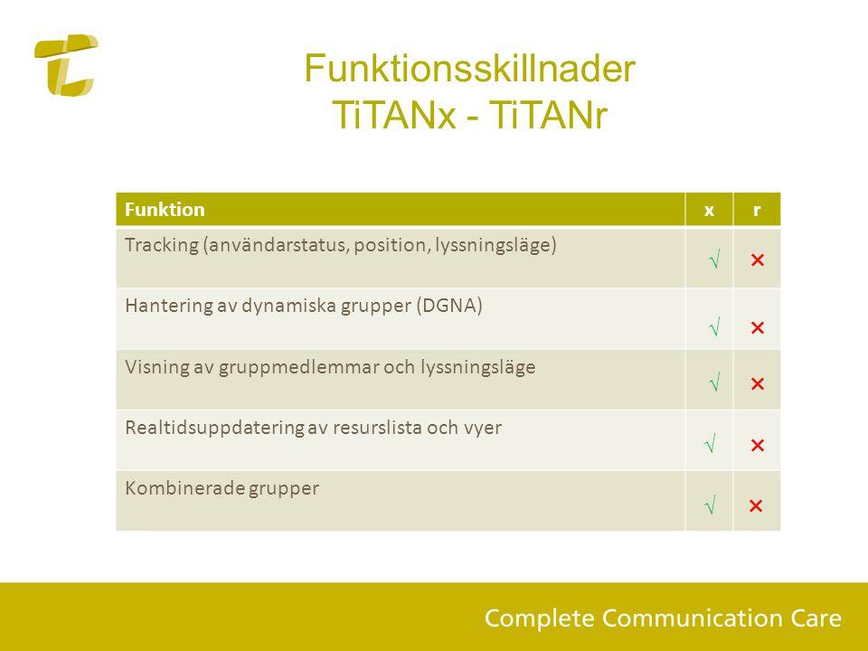 Funktionsskillnader TiTANx - TiTANr