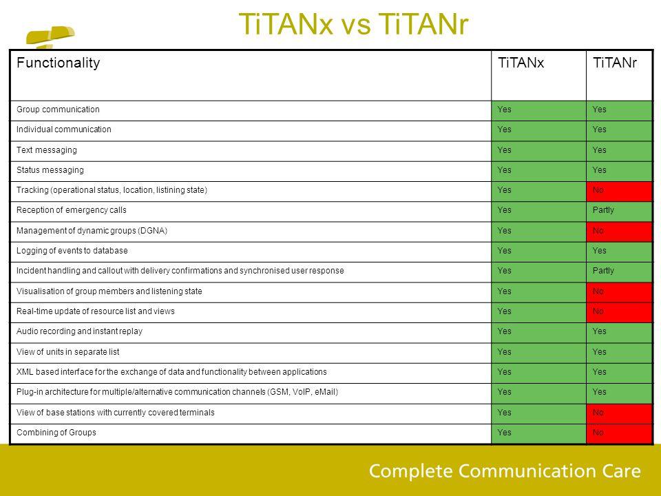 TiTANx vs TiTANr Functionality TiTANx TiTANr Group communication Yes