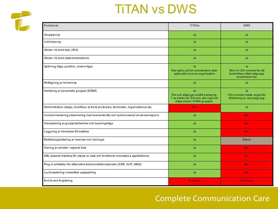 TiTAN vs DWS Funktioner TiTANx DWS Gruppanrop Ja Individanrop