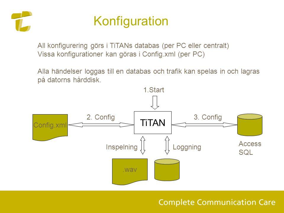 Konfiguration All konfigurering görs i TiTANs databas (per PC eller centralt) Vissa konfigurationer kan göras i Config.xml (per PC)