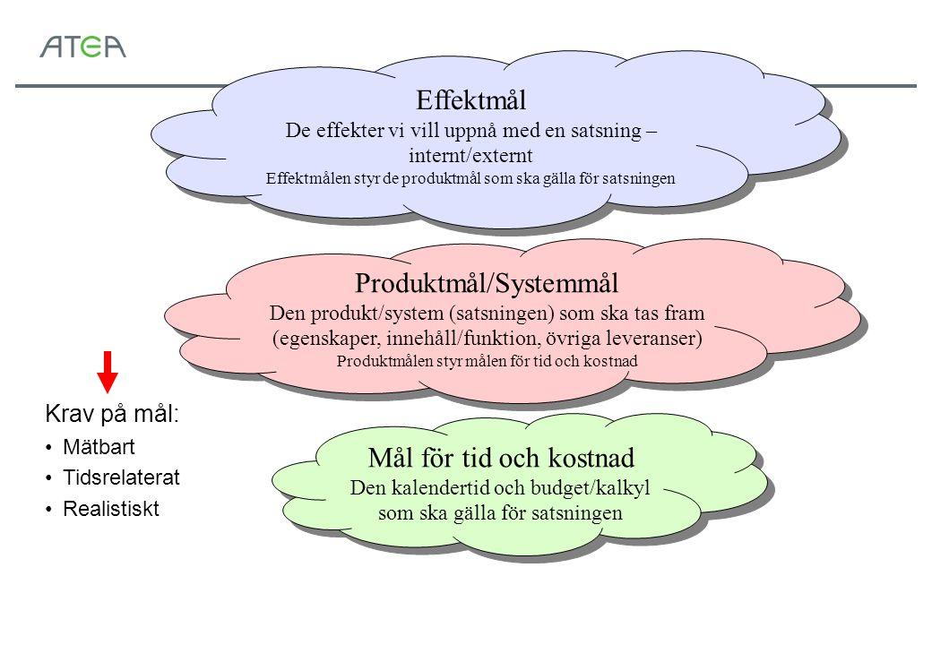 Produktmål/Systemmål