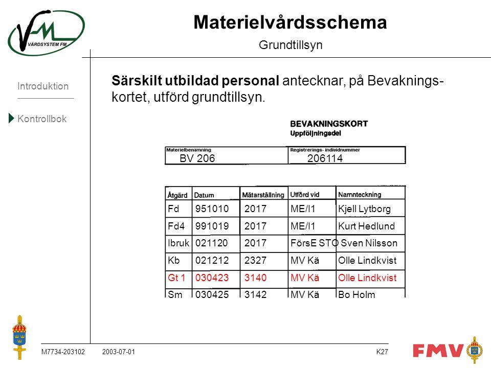 Materielvårdsschema Grundtillsyn