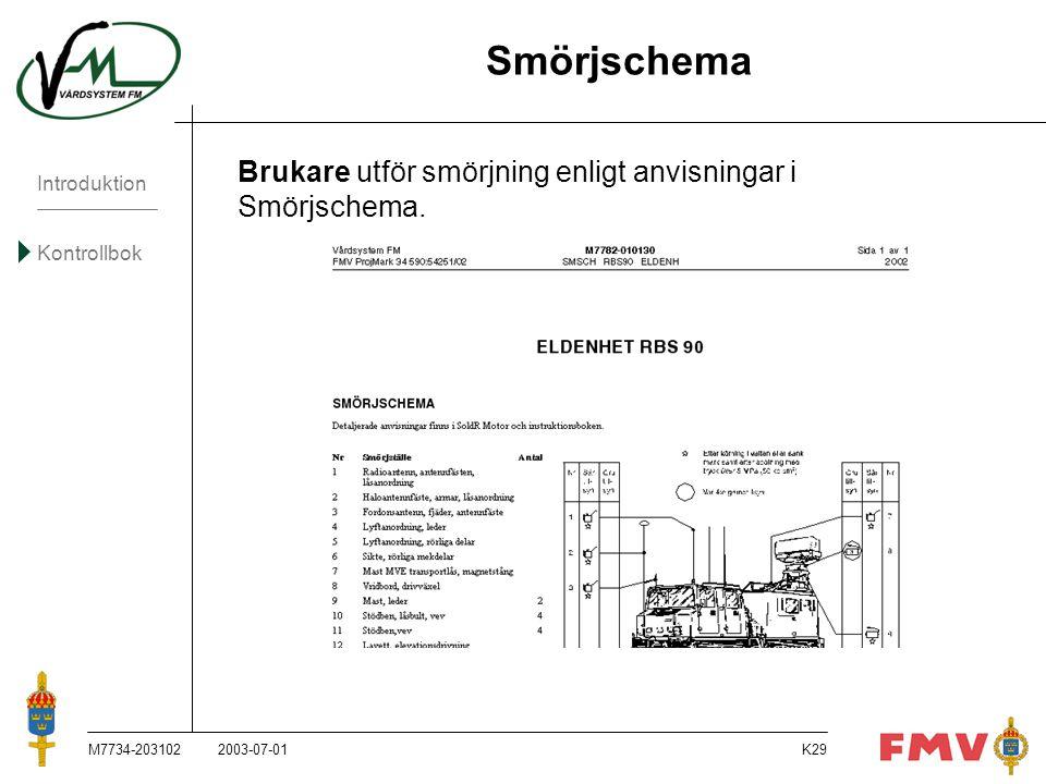 Smörjschema Brukare utför smörjning enligt anvisningar i Smörjschema.