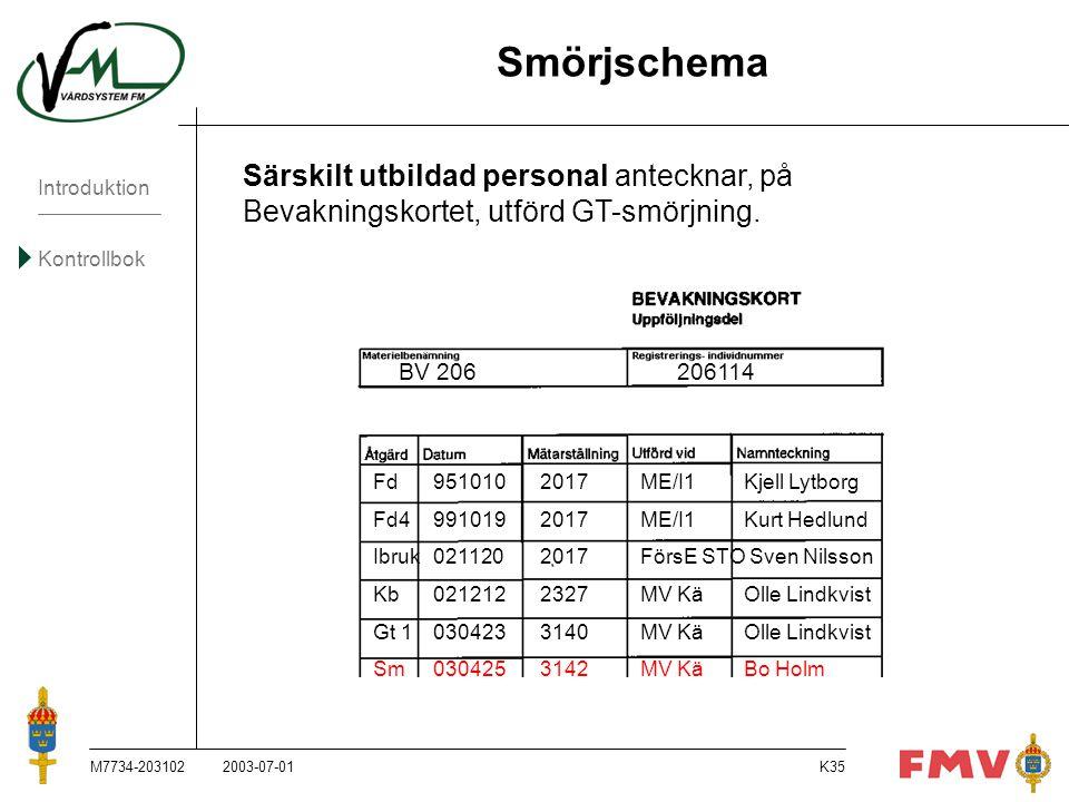 Smörjschema Särskilt utbildad personal antecknar, på Bevakningskortet, utförd GT-smörjning. BV 206 206114.