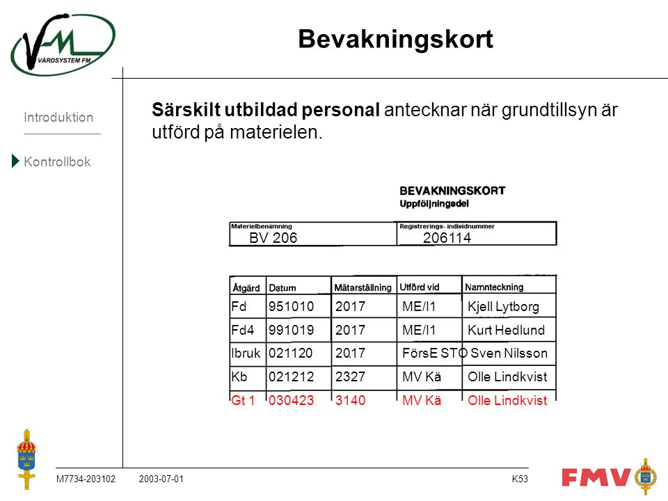 Bevakningskort Särskilt utbildad personal antecknar när grundtillsyn är utförd på materielen. BV 206 206114.
