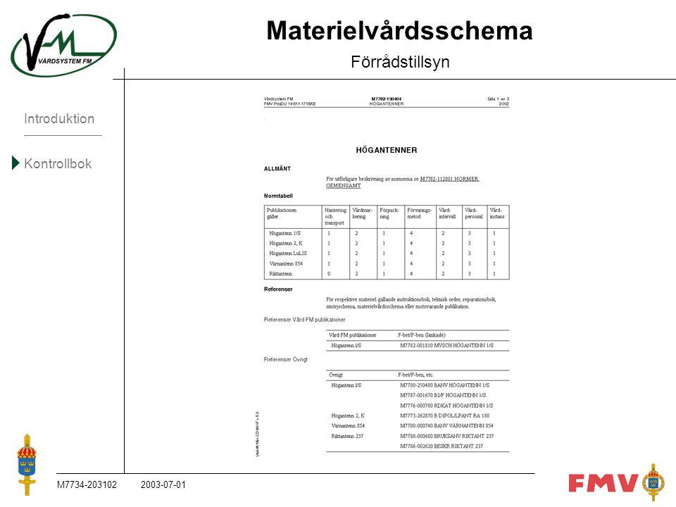 Materielvårdsschema Förrådstillsyn