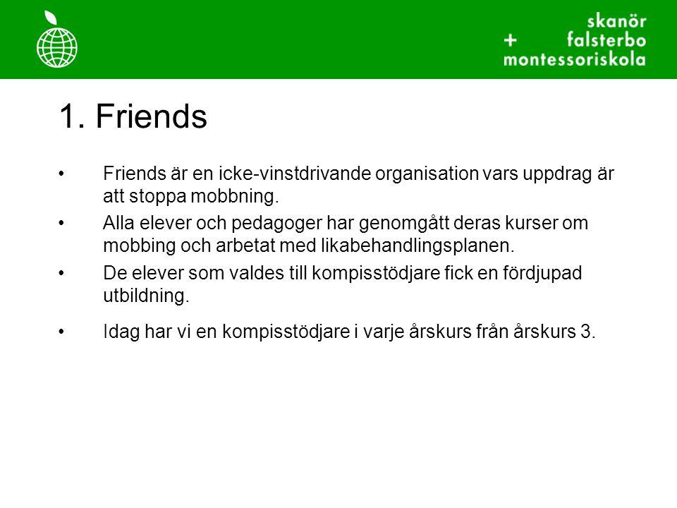 1. Friends Friends är en icke-vinstdrivande organisation vars uppdrag är att stoppa mobbning.