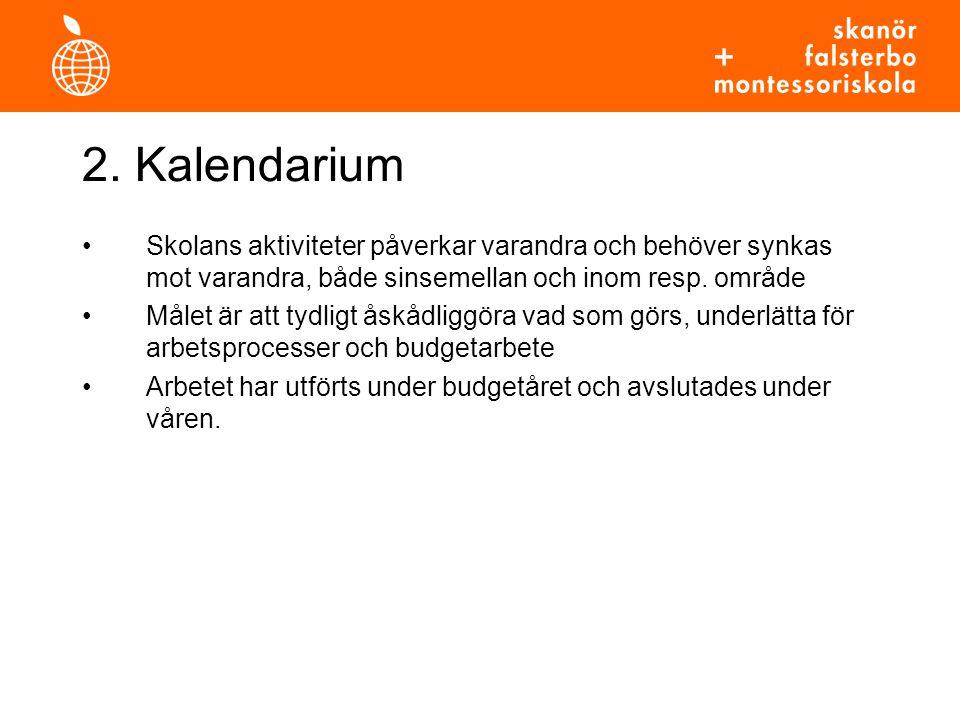 2. Kalendarium Skolans aktiviteter påverkar varandra och behöver synkas mot varandra, både sinsemellan och inom resp. område.