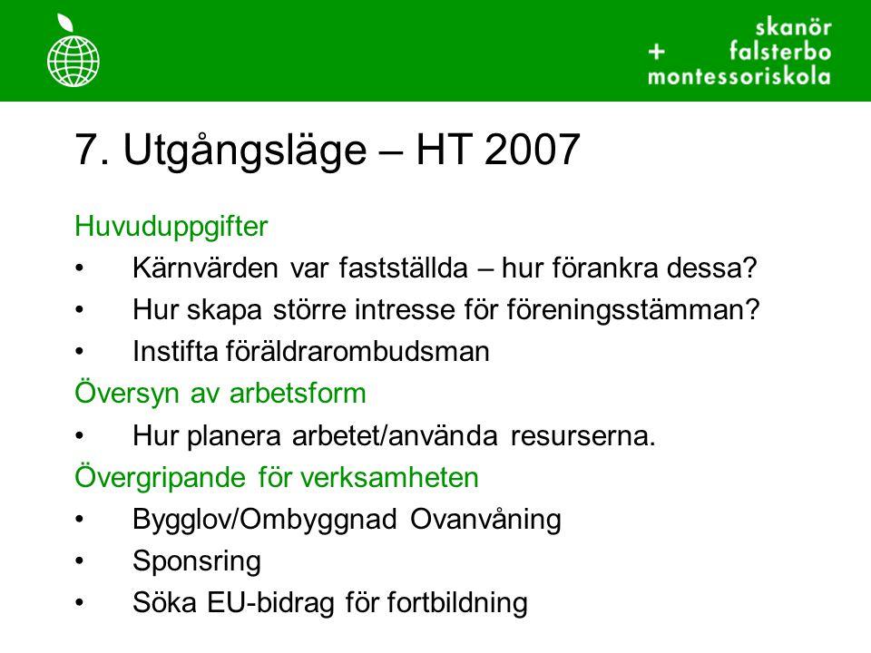 7. Utgångsläge – HT 2007 Huvuduppgifter