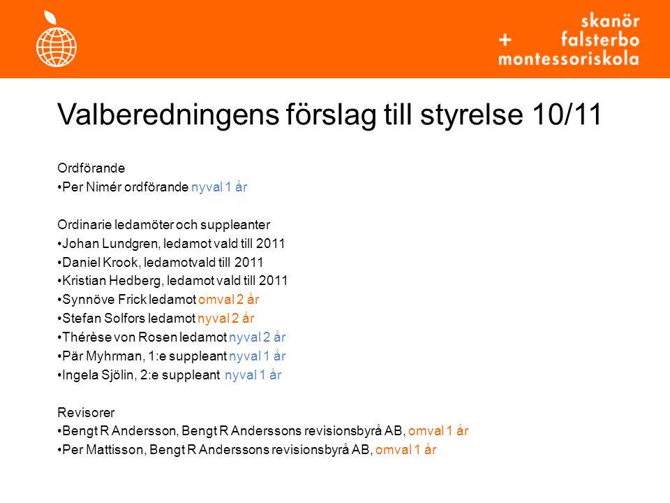 Valberedningens förslag till styrelse 10/11