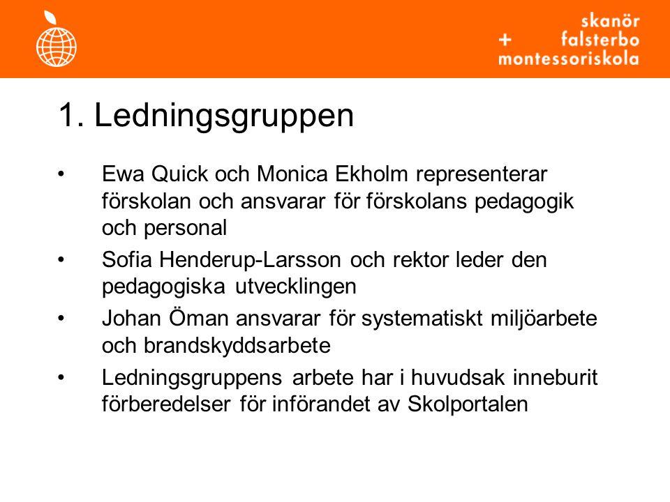 1. Ledningsgruppen Ewa Quick och Monica Ekholm representerar förskolan och ansvarar för förskolans pedagogik och personal.