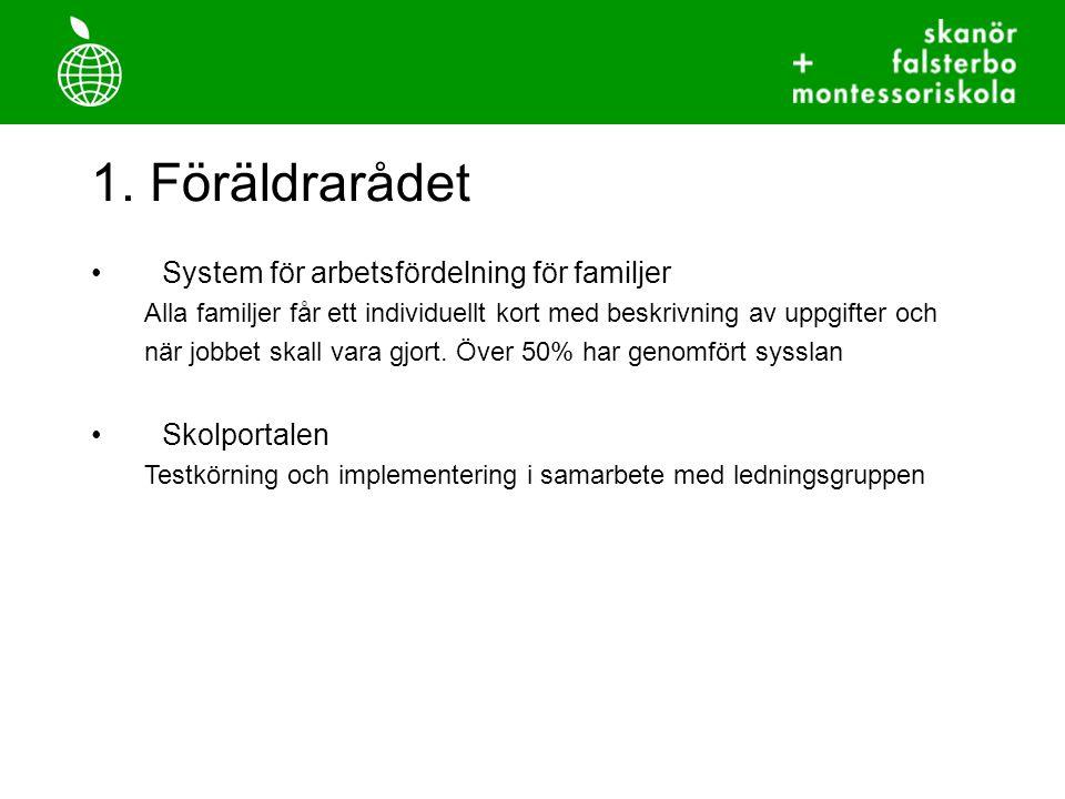 1. Föräldrarådet System för arbetsfördelning för familjer Skolportalen