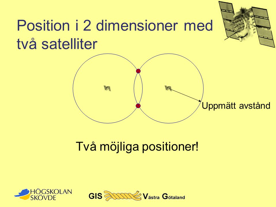 Position i 2 dimensioner med två satelliter