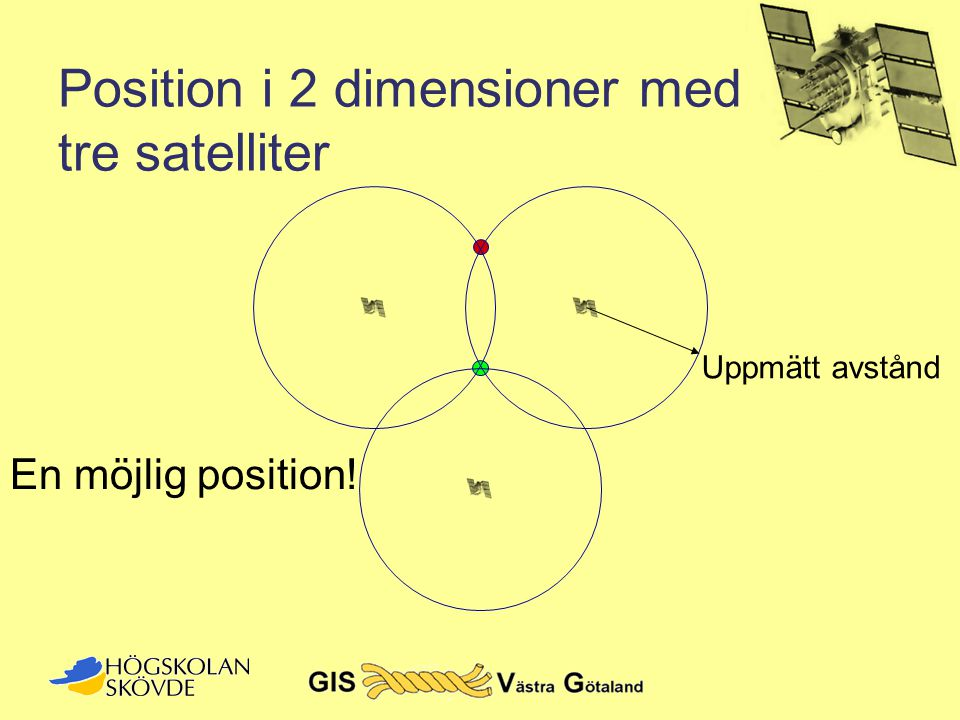 Position i 2 dimensioner med tre satelliter
