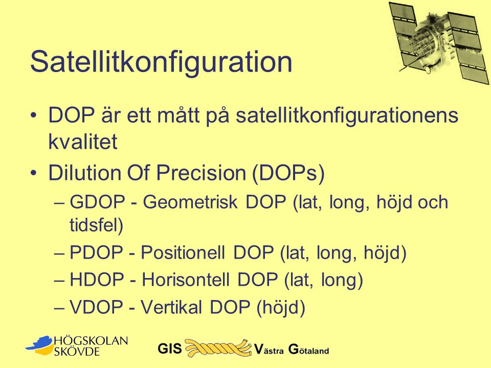 Satellitkonfiguration