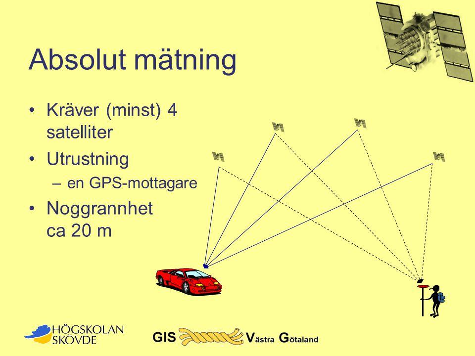 Absolut mätning Kräver (minst) 4 satelliter Utrustning