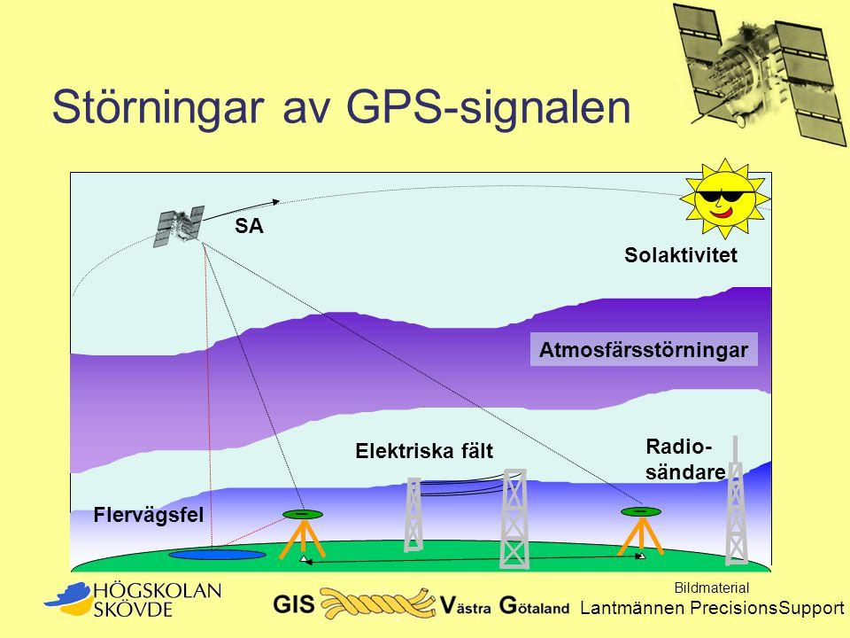 Störningar av GPS-signalen