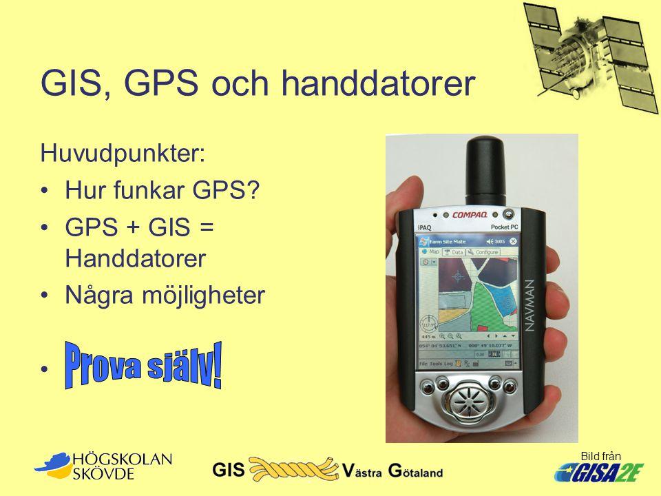 GIS, GPS och handdatorer