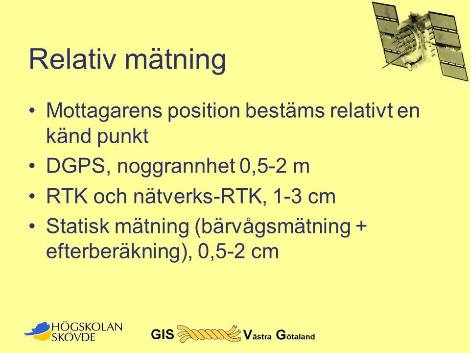 Relativ mätning Mottagarens position bestäms relativt en känd punkt