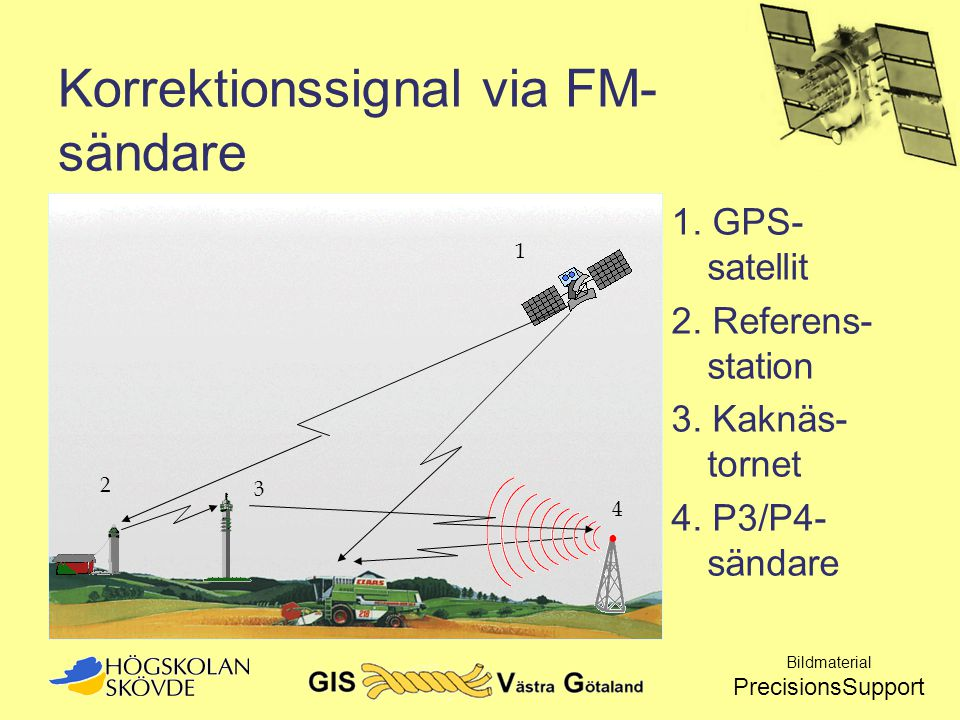 Korrektionssignal via FM-sändare