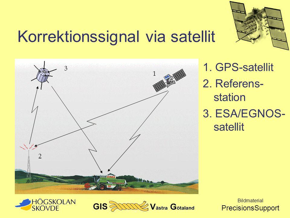 Korrektionssignal via satellit