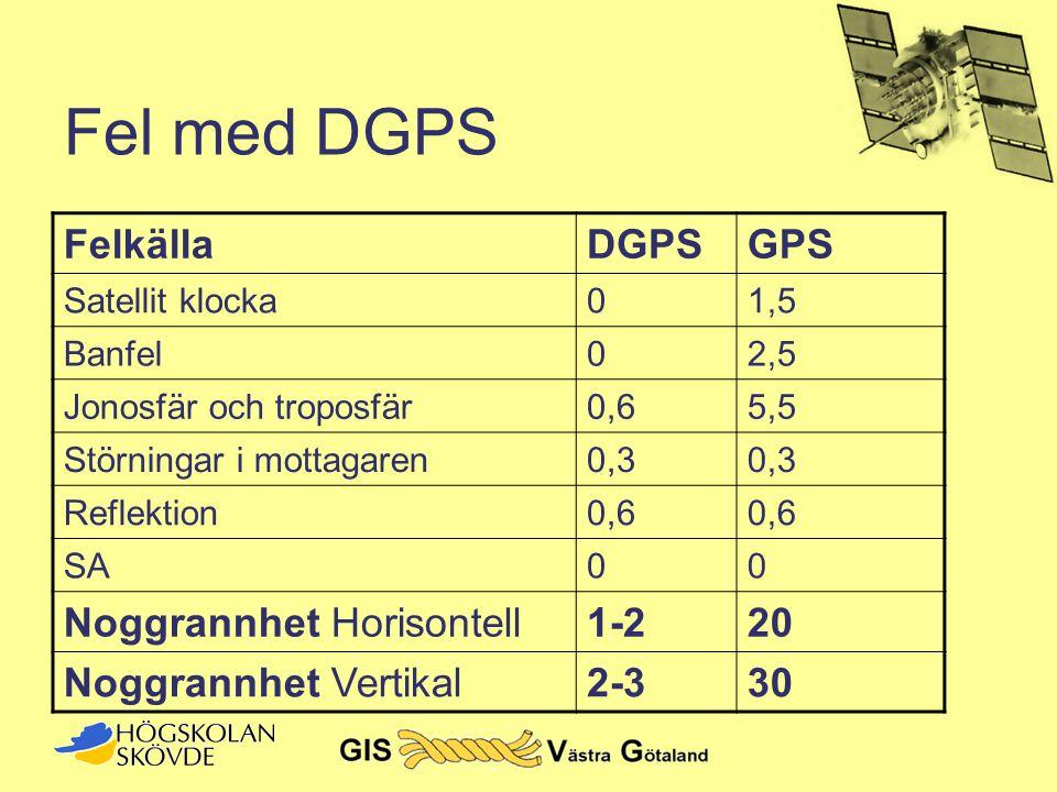 Fel med DGPS Felkälla DGPS GPS Noggrannhet Horisontell 1-2 20