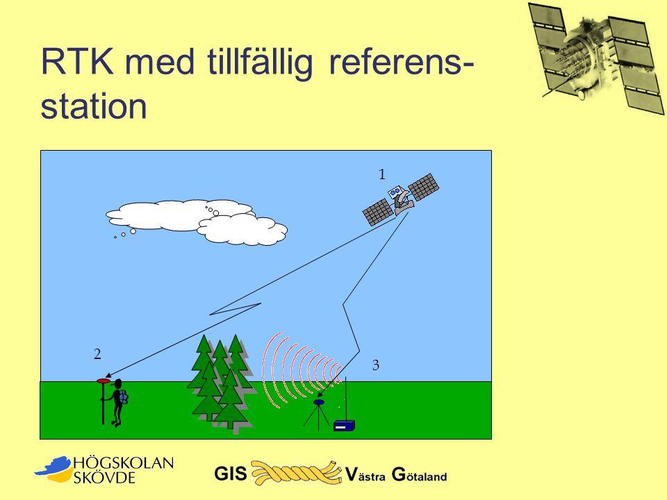 RTK med tillfällig referens-station