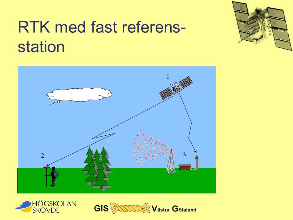 RTK med fast referens-station