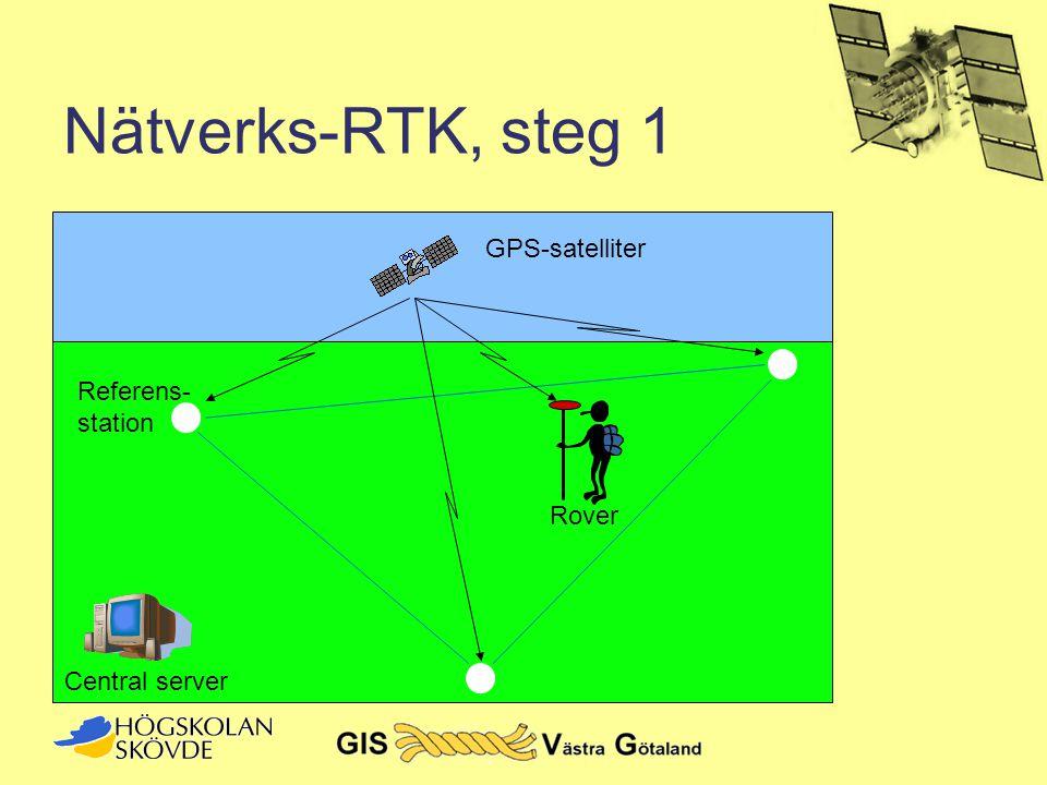 Nätverks-RTK, steg 1 GPS-satelliter Referens- station Rover