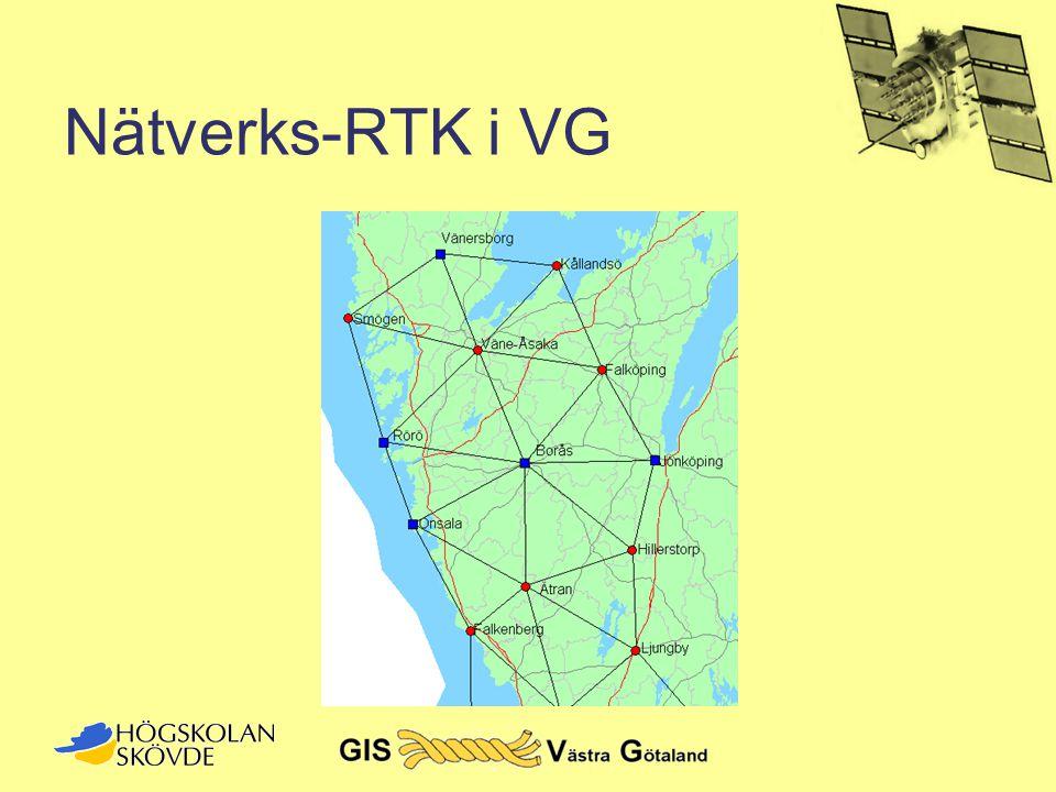 Nätverks-RTK i VG