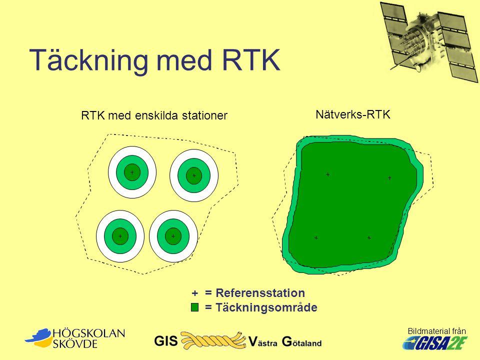 Täckning med RTK RTK med enskilda stationer Nätverks-RTK