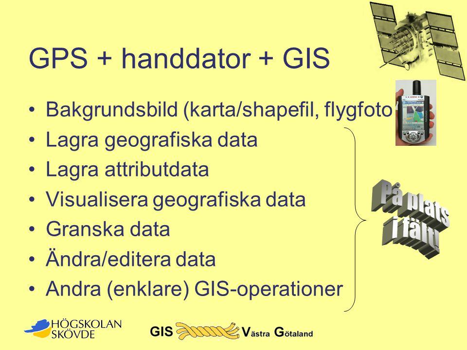 GPS + handdator + GIS På plats i fält!