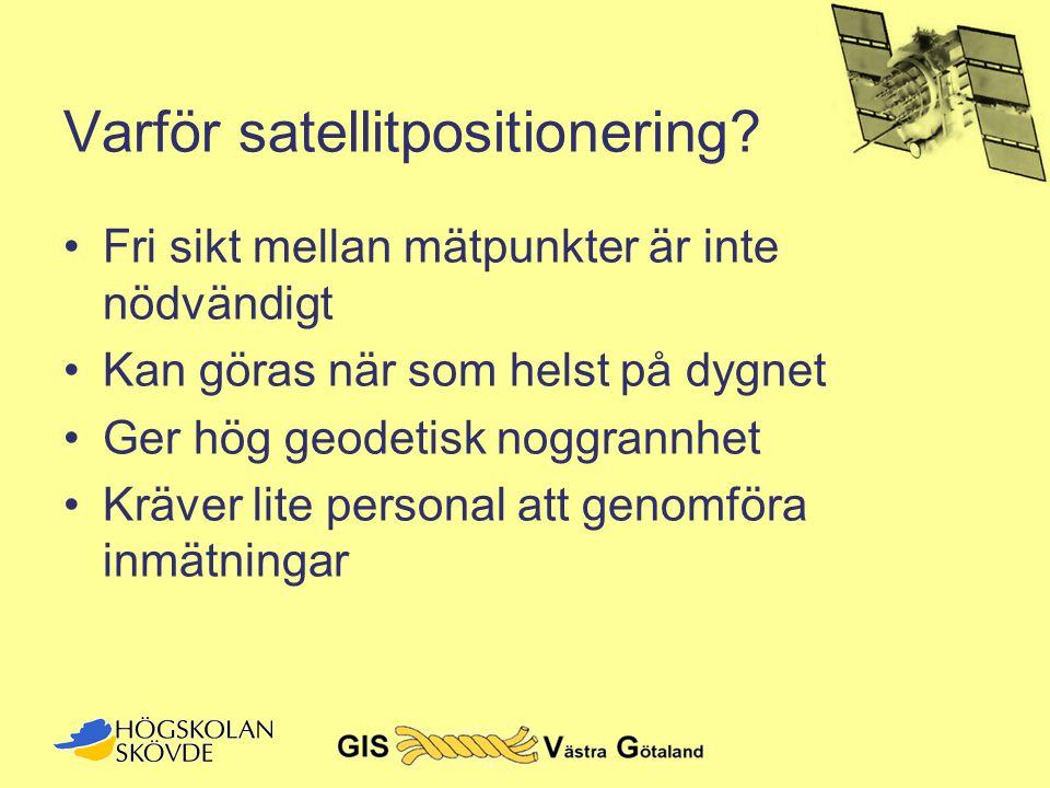 Varför satellitpositionering