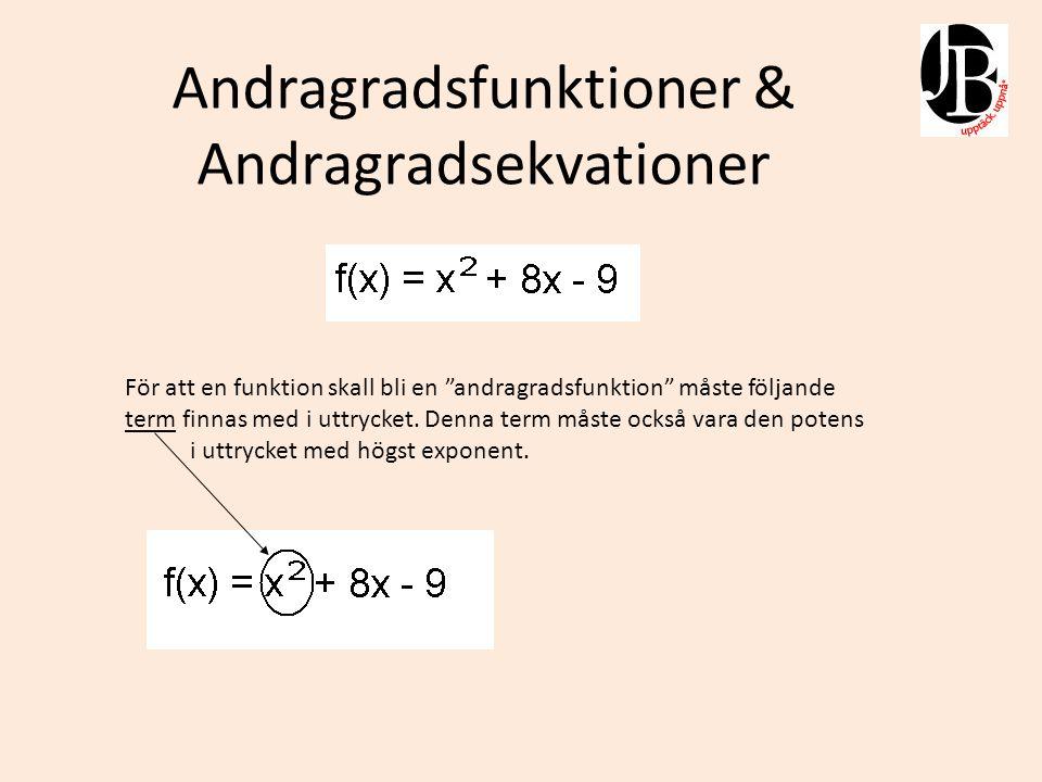 Andragradsfunktioner & Andragradsekvationer