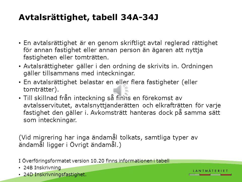 Avtalsrättighet, tabell 34A-34J