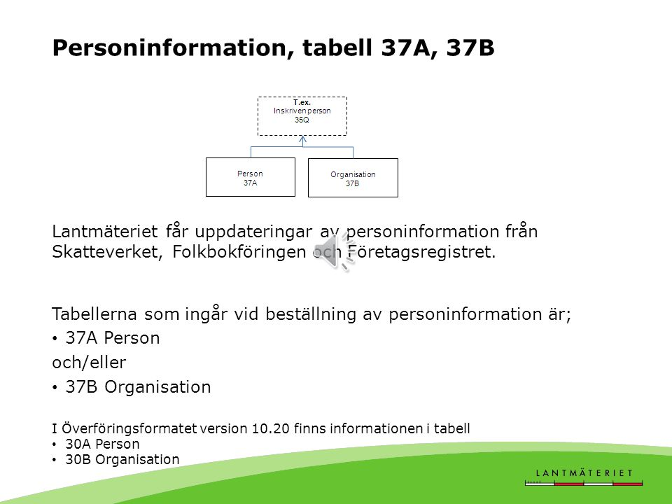 Personinformation, tabell 37A, 37B