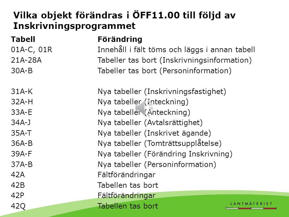 Vilka objekt förändras i ÖFF11.00 till följd av Inskrivningsprogrammet