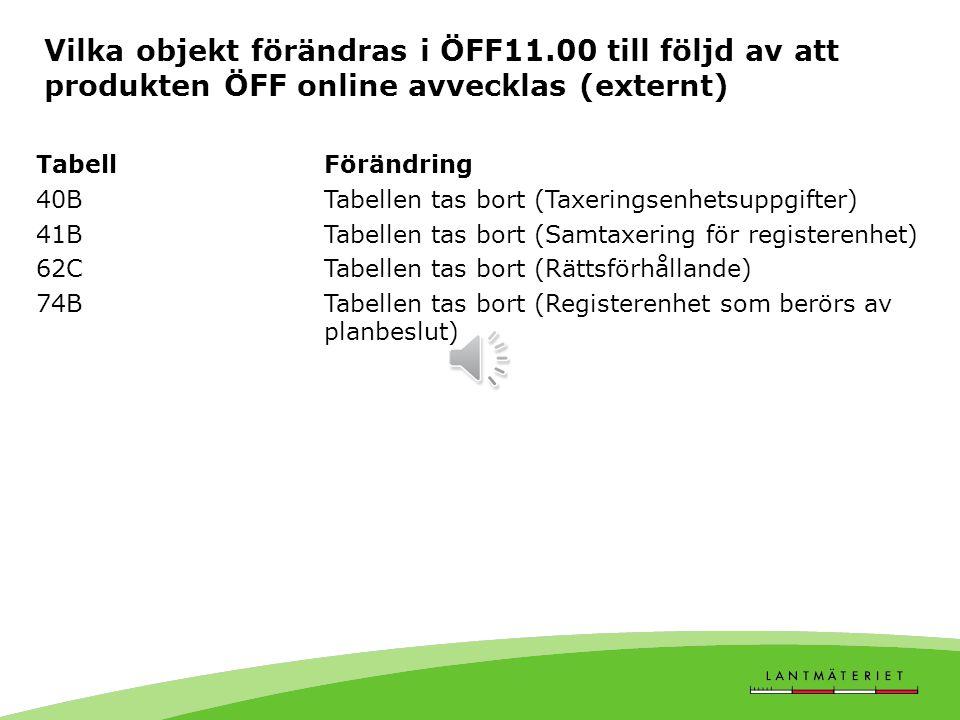 Vilka objekt förändras i ÖFF11