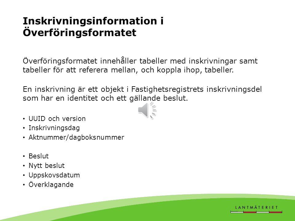 Inskrivningsinformation i Överföringsformatet