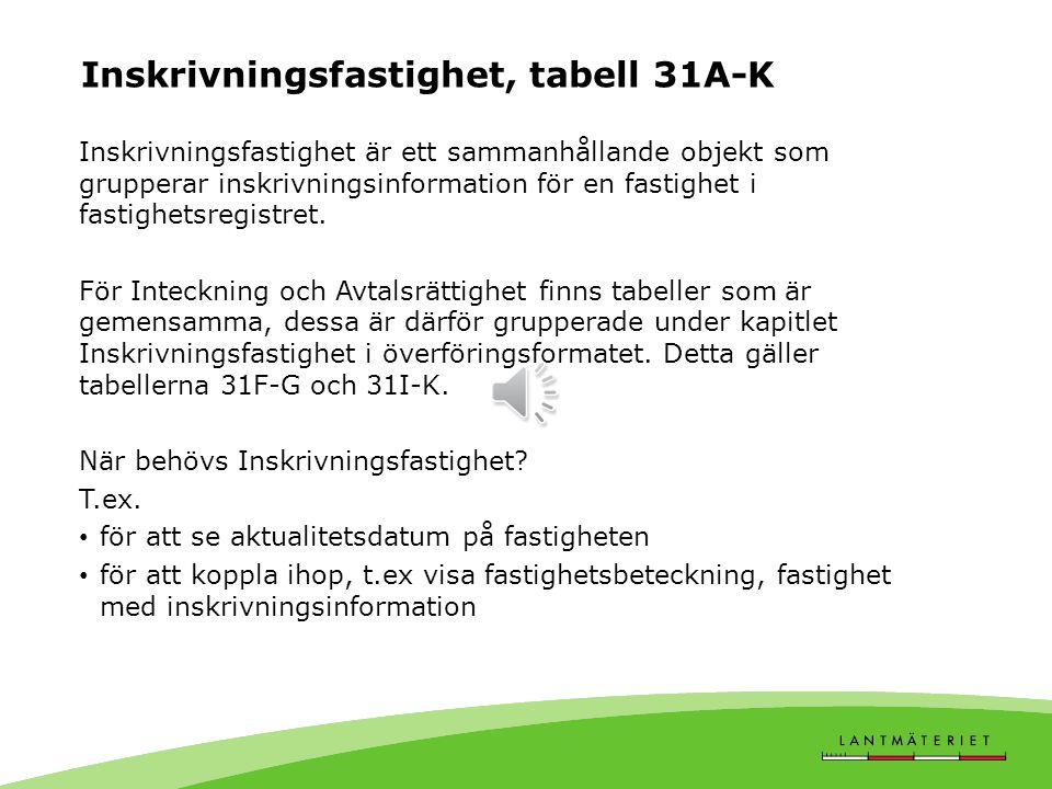 Inskrivningsfastighet, tabell 31A-K
