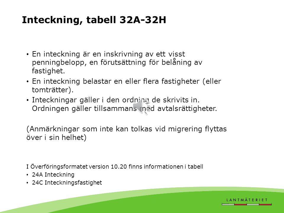 Inteckning, tabell 32A-32H En inteckning är en inskrivning av ett visst penningbelopp, en förutsättning för belåning av fastighet.