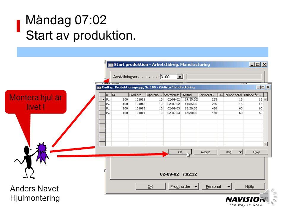 Måndag 07:02 Start av produktion.