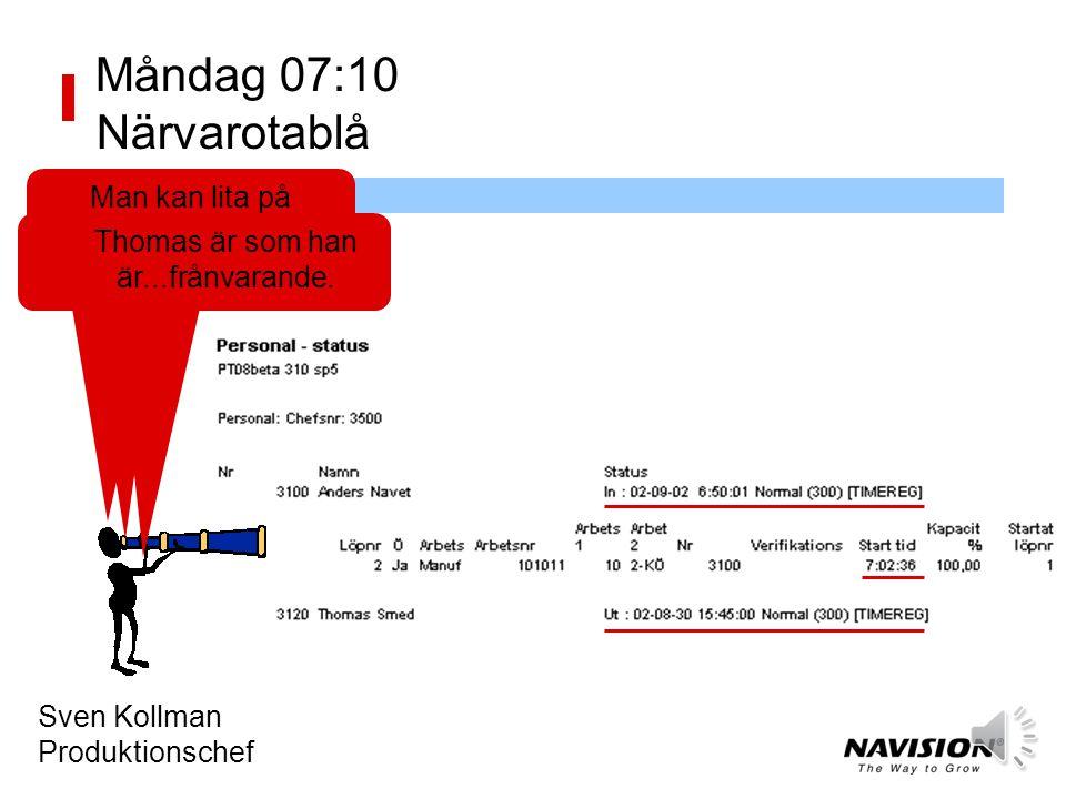 Måndag 07:10 Närvarotablå Man kan lita på Anders.