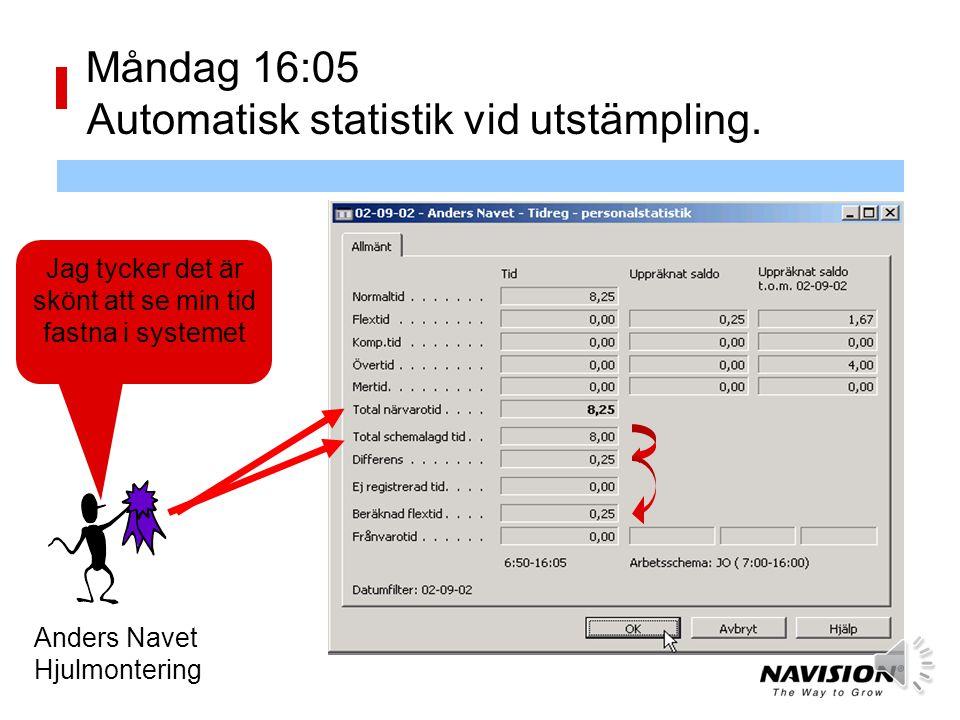 Måndag 16:05 Automatisk statistik vid utstämpling.